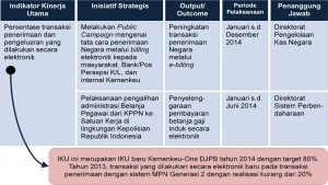 Contoh Inisiatif Strategis.